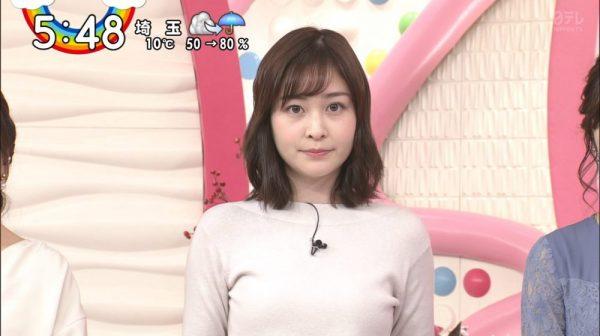 岩田絵里奈アナの着衣おっぱい画像